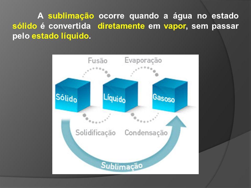 A sublimação ocorre quando a água no estado sólido é convertida diretamente em vapor, sem passar pelo estado líquido.