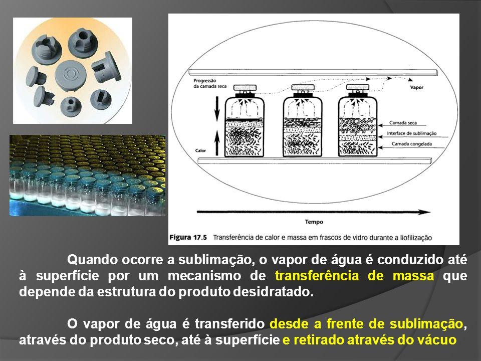 Quando ocorre a sublimação, o vapor de água é conduzido até à superfície por um mecanismo de transferência de massa que depende da estrutura do produto desidratado.