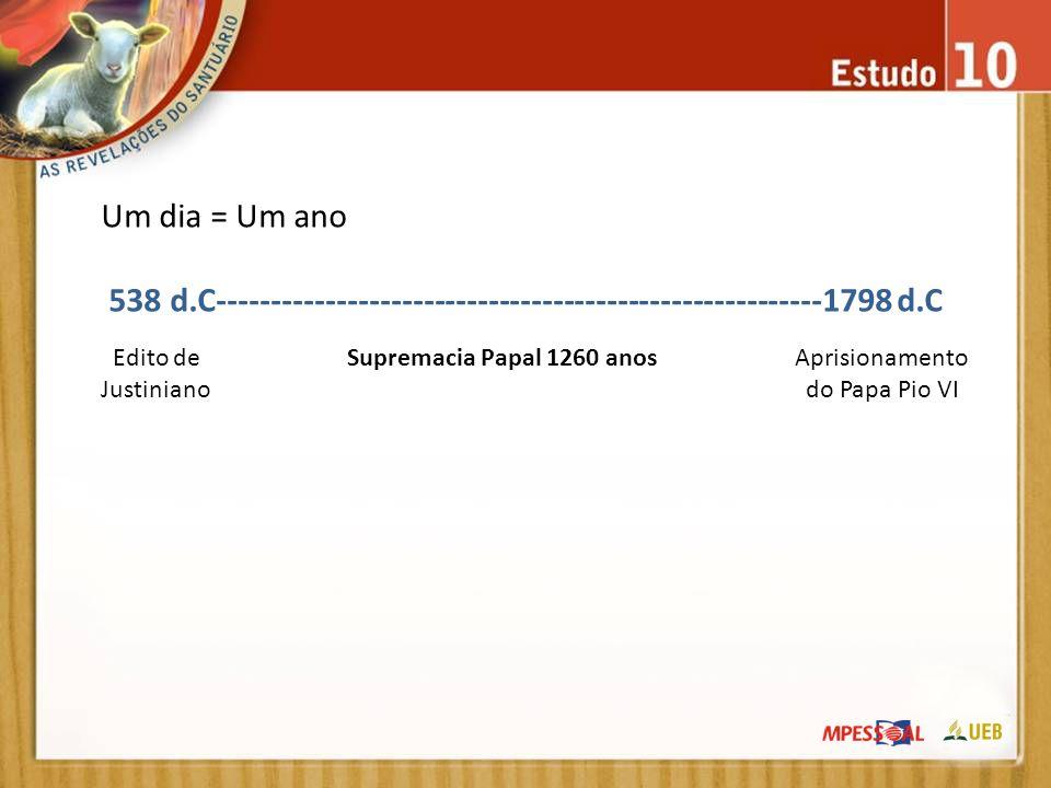 Aprisionamento do Papa Pio VI