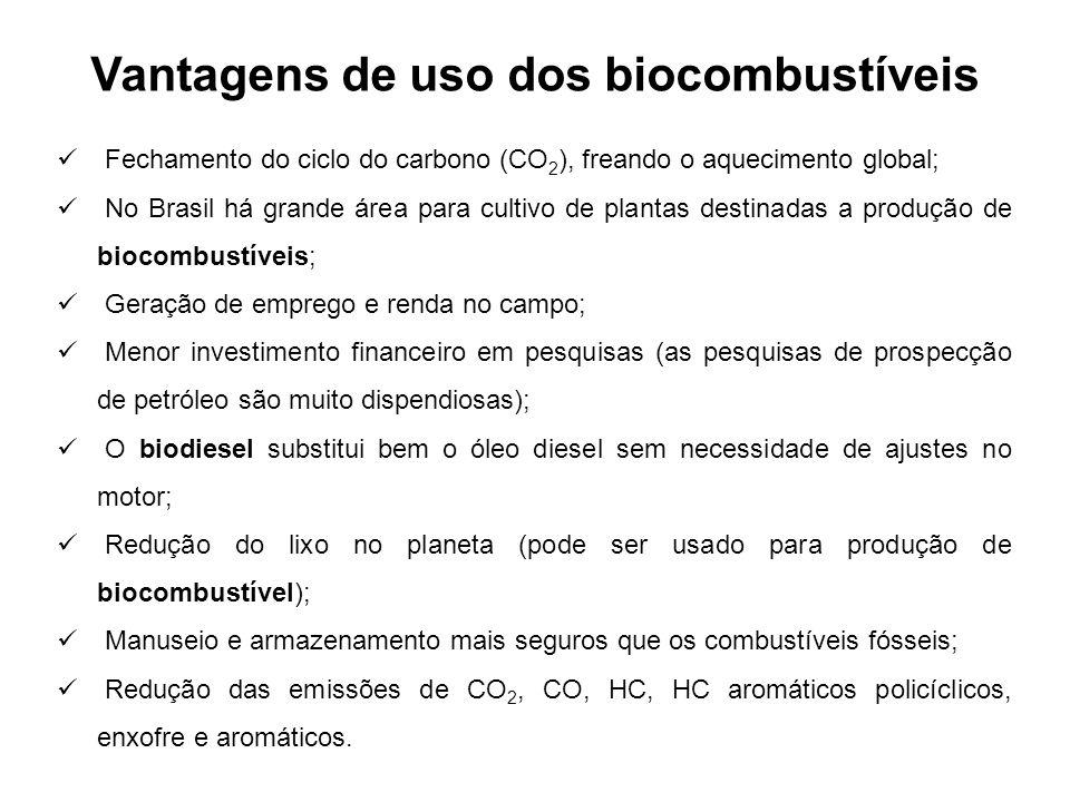 Vantagens de uso dos biocombustíveis