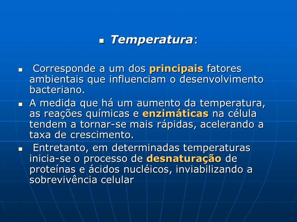 Temperatura: Corresponde a um dos principais fatores ambientais que influenciam o desenvolvimento bacteriano.