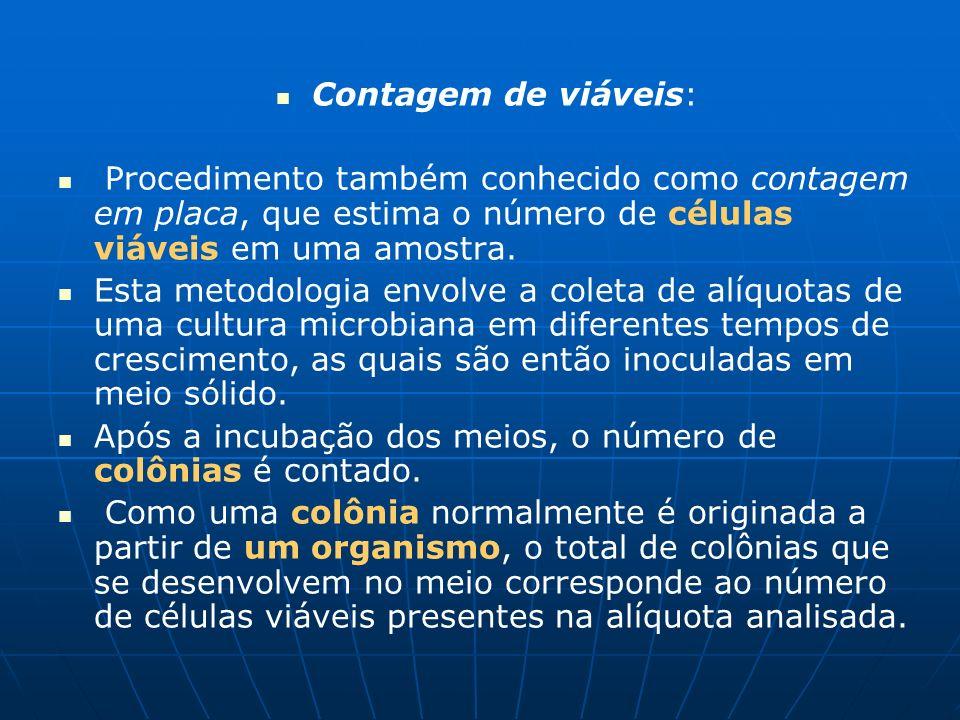 Contagem de viáveis: Procedimento também conhecido como contagem em placa, que estima o número de células viáveis em uma amostra.