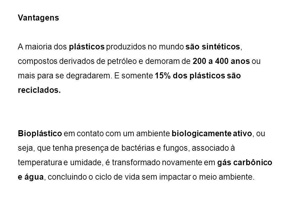 Vantagens A maioria dos plásticos produzidos no mundo são sintéticos, compostos derivados de petróleo e demoram de 200 a 400 anos ou mais para se degradarem. E somente 15% dos plásticos são reciclados.