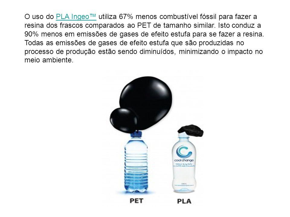 O uso do PLA Ingeo™ utiliza 67% menos combustível fóssil para fazer a resina dos frascos comparados ao PET de tamanho similar.