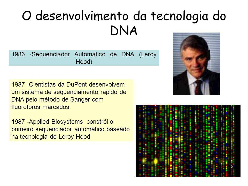 1986 -Sequenciador Automático de DNA (Leroy Hood)