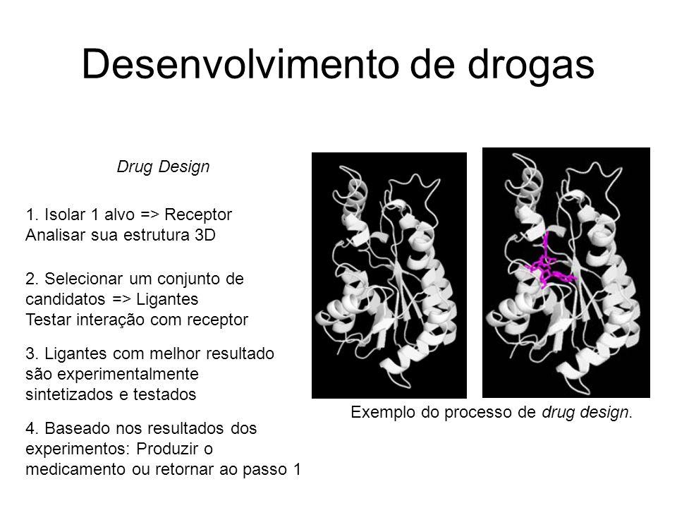Desenvolvimento de drogas