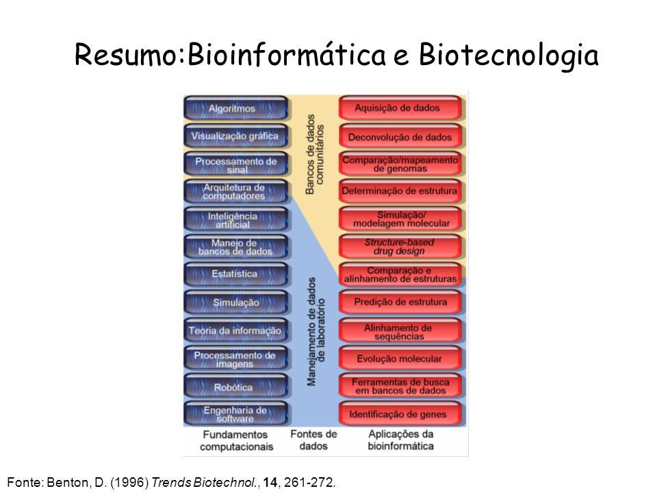 Resumo:Bioinformática e Biotecnologia