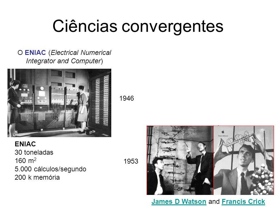 Ciências convergentes