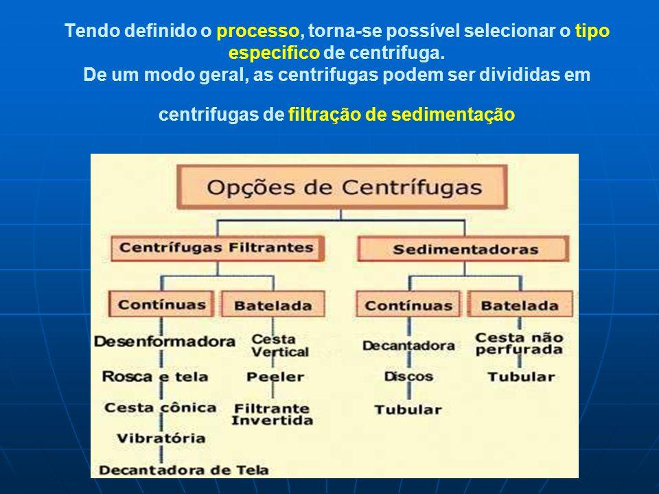 Tendo definido o processo, torna-se possível selecionar o tipo especifico de centrifuga.