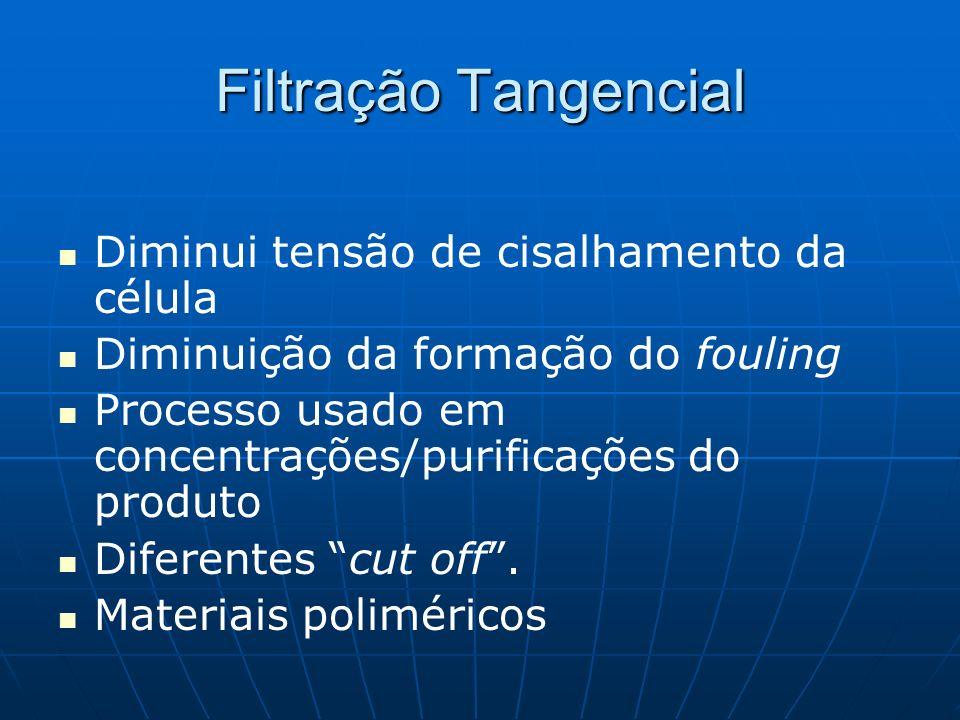 Filtração Tangencial Diminui tensão de cisalhamento da célula