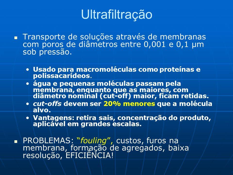 Ultrafiltração Transporte de soluções através de membranas com poros de diâmetros entre 0,001 e 0,1 μm sob pressão.