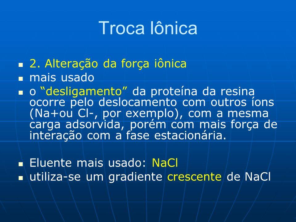 Troca Iônica 2. Alteração da força iônica mais usado