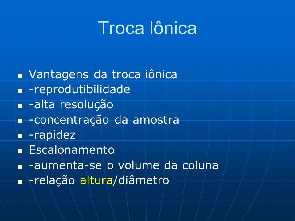 Troca Iônica Vantagens da troca iônica -reprodutibilidade