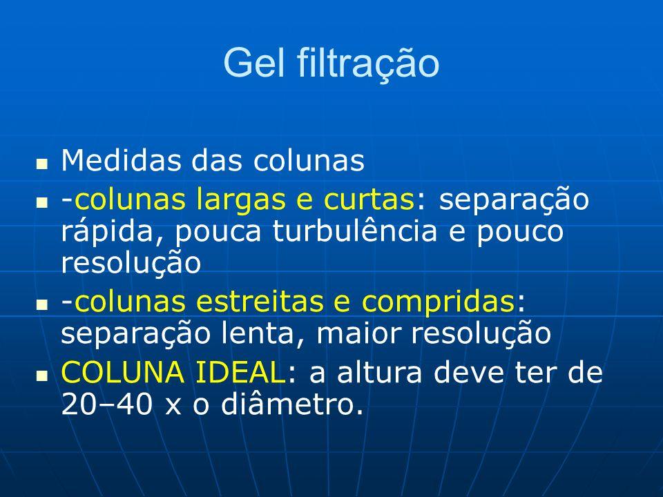 Gel filtração Medidas das colunas