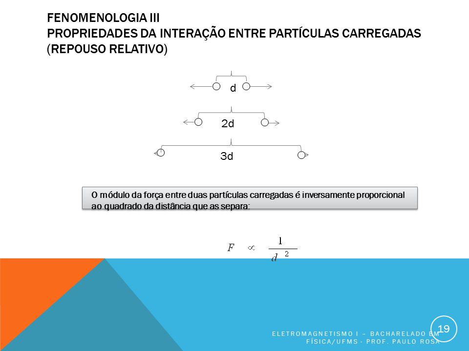 Fenomenologia III Propriedades da interação entre partículas carregadas (repouso relativo)