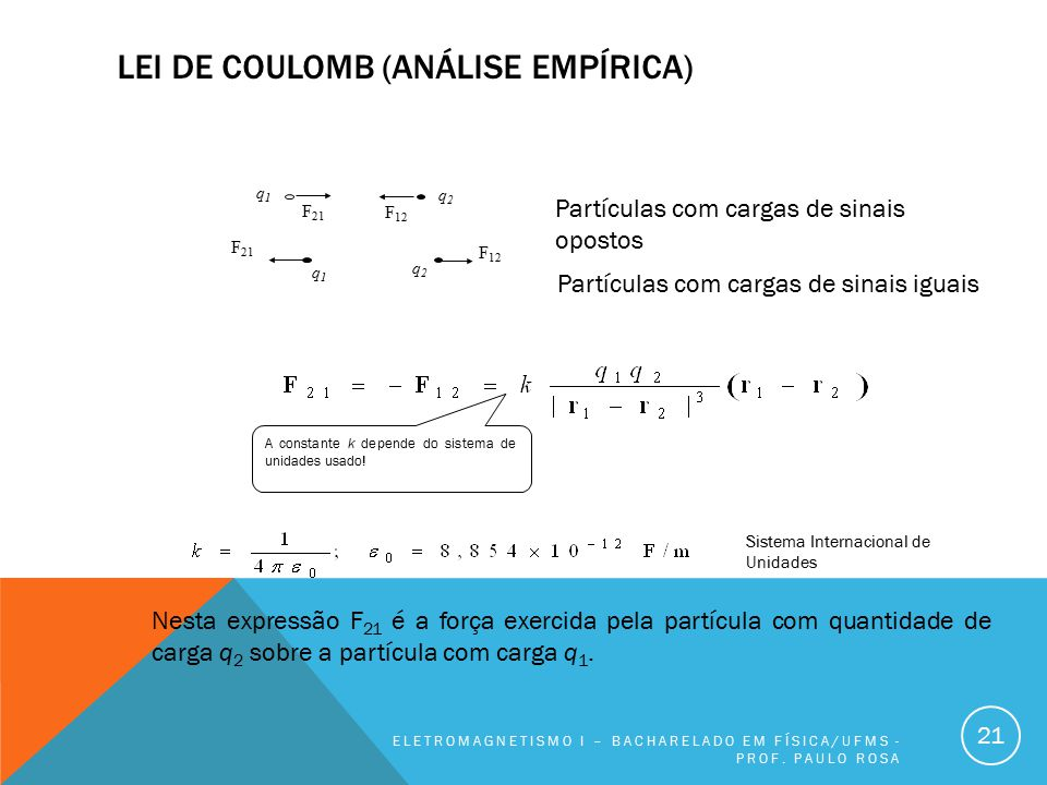 Lei de Coulomb (análise empírica)
