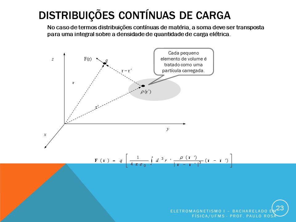Distribuições contínuas de carga