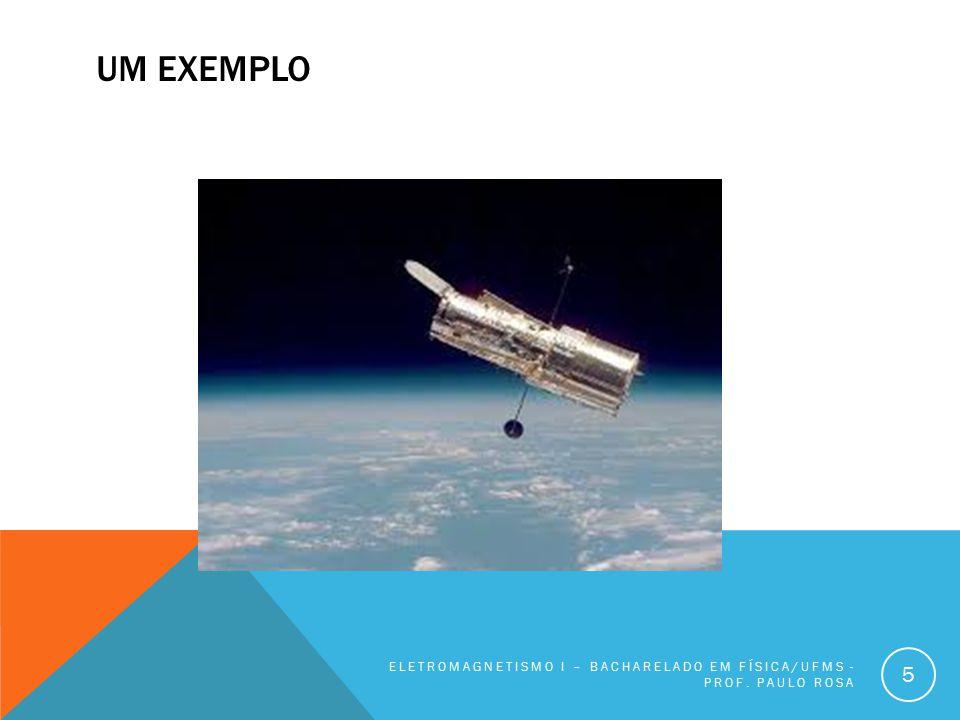 Um exemplo Eletromagnetismo I – Bacharelado em Física/UFMS - Prof. Paulo Rosa