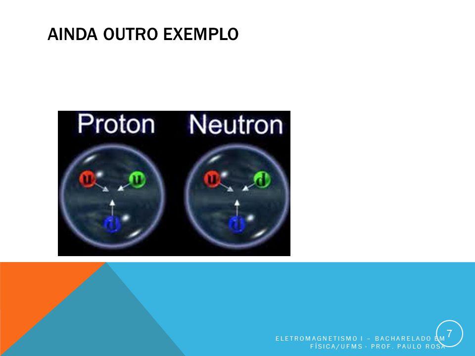 Ainda outro exemplo Eletromagnetismo I – Bacharelado em Física/UFMS - Prof. Paulo Rosa