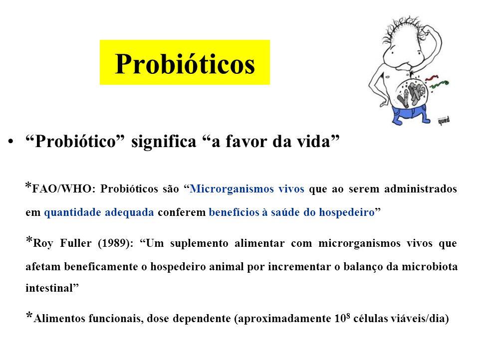 Probióticos Probiótico significa a favor da vida