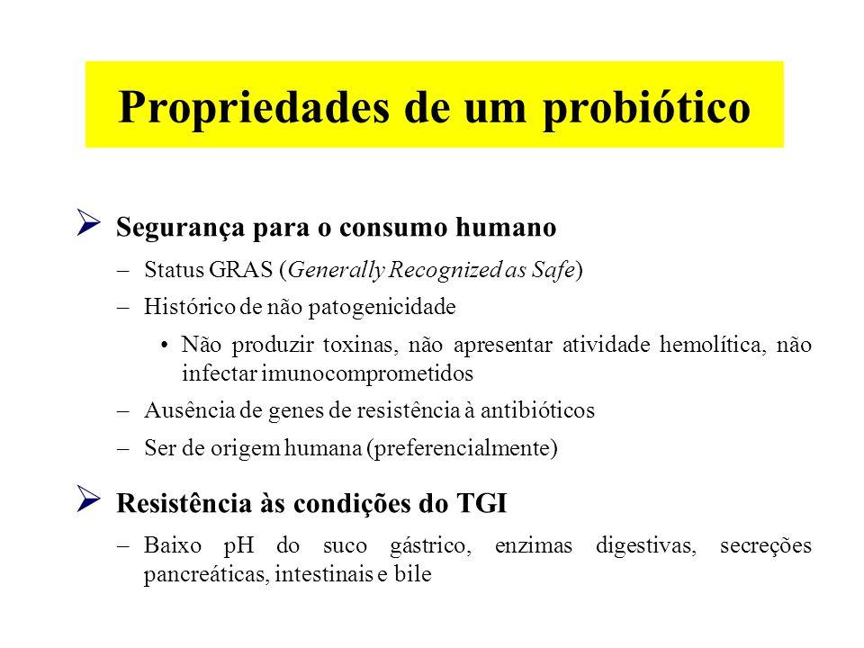 Propriedades de um probiótico
