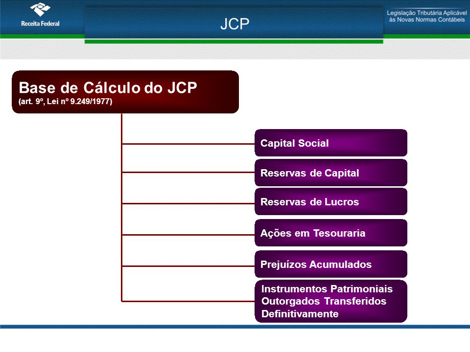 JCP Base de Cálculo do JCP Capital Social Reservas de Capital