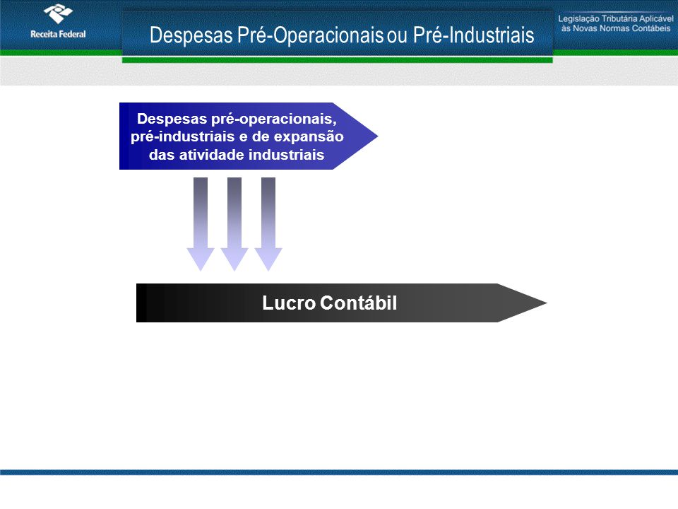 Despesas Pré-Operacionais ou Pré-Industriais