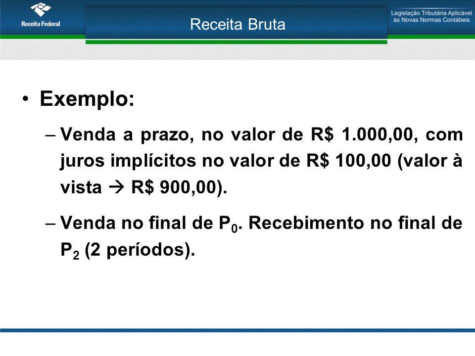 Receita Bruta Exemplo: Venda a prazo, no valor de R$ 1.000,00, com juros implícitos no valor de R$ 100,00 (valor à vista  R$ 900,00).