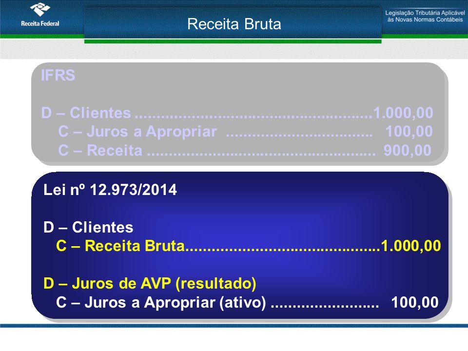 Receita Bruta IFRS. D – Clientes .......................................................1.000,00.
