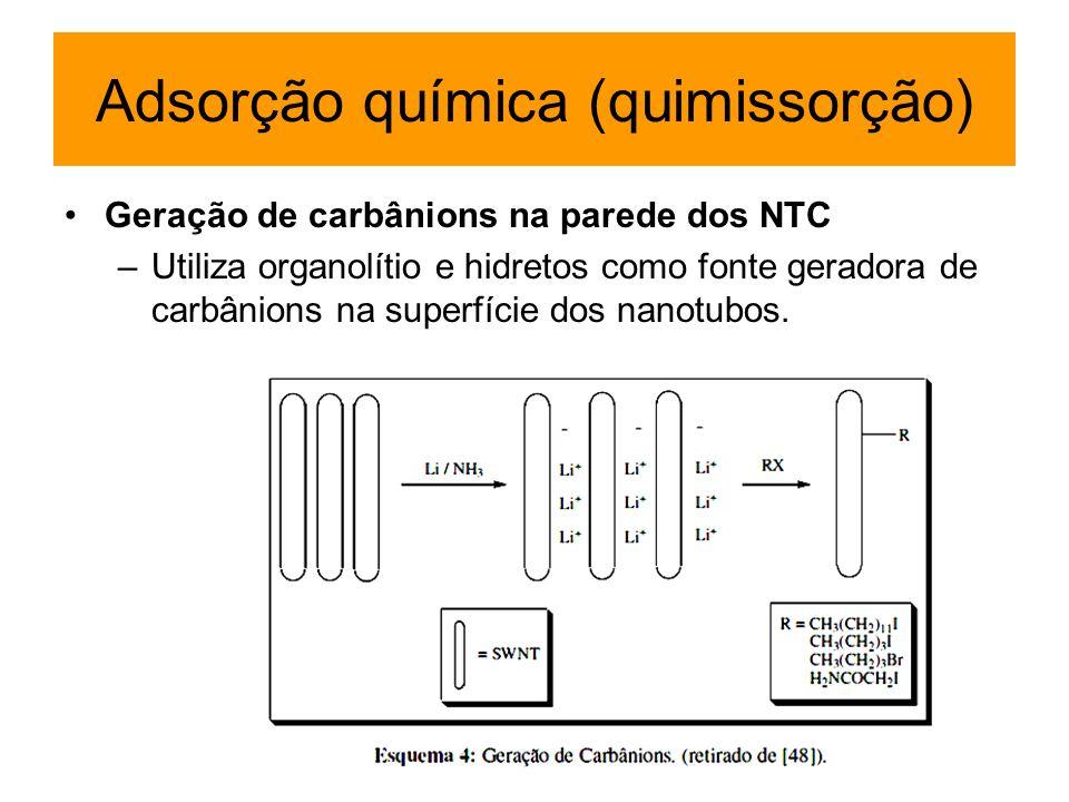 Adsorção química (quimissorção)