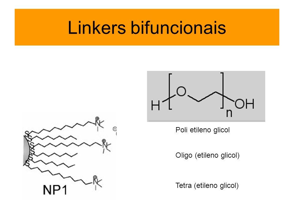 Linkers bifuncionais Poli etileno glicol Oligo (etileno glicol)