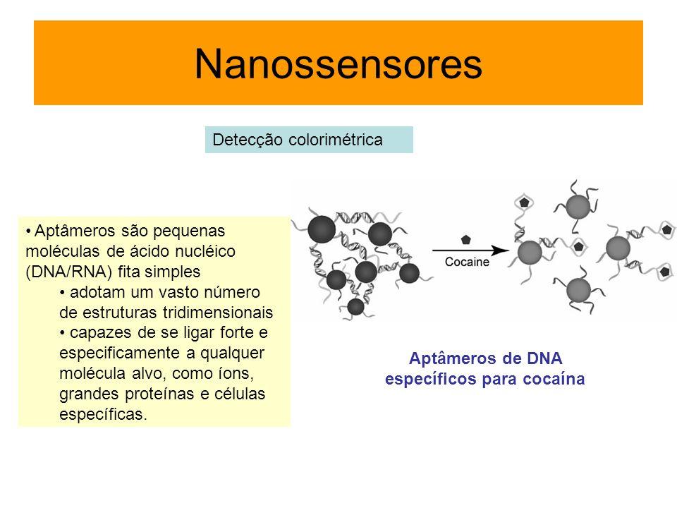 Aptâmeros de DNA específicos para cocaína