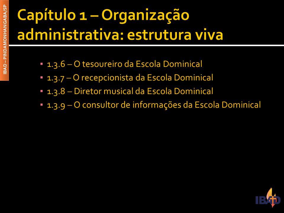 Capítulo 1 – Organização administrativa: estrutura viva