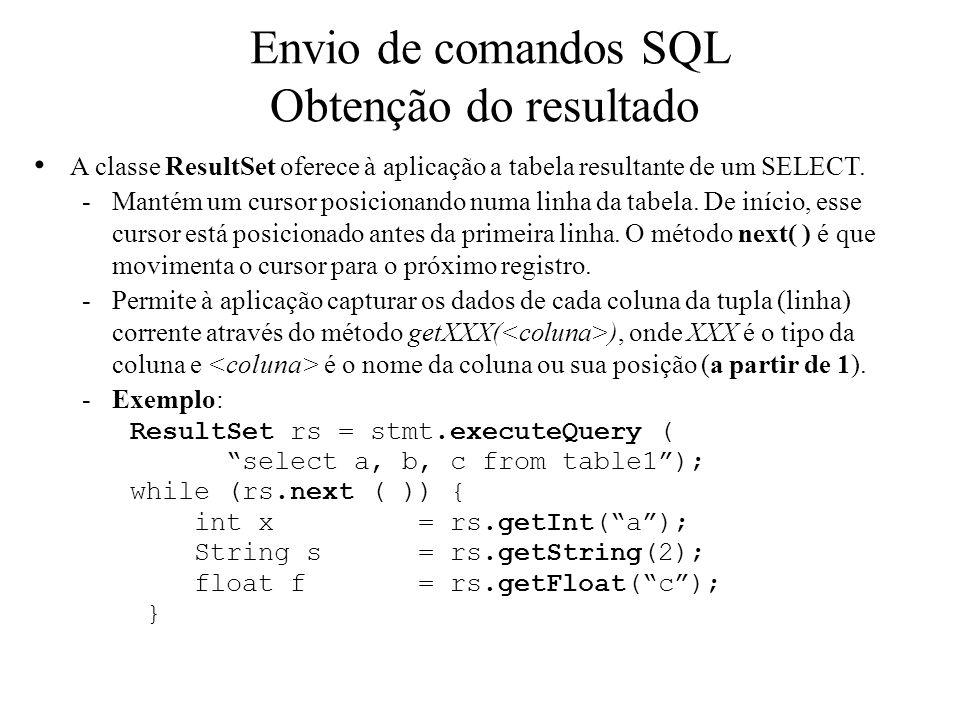 Envio de comandos SQL Obtenção do resultado