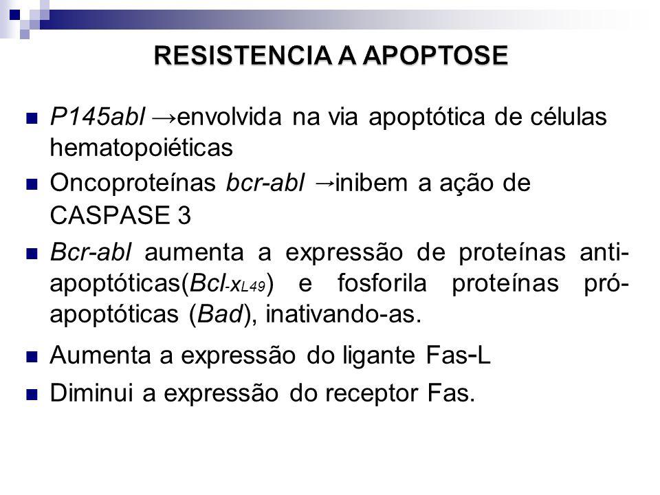 RESISTENCIA A APOPTOSE