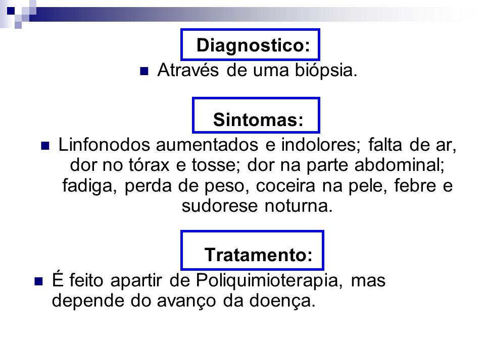 Diagnostico: Sintomas: