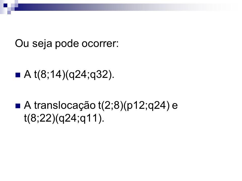 Ou seja pode ocorrer: A t(8;14)(q24;q32). A translocação t(2;8)(p12;q24) e t(8;22)(q24;q11).