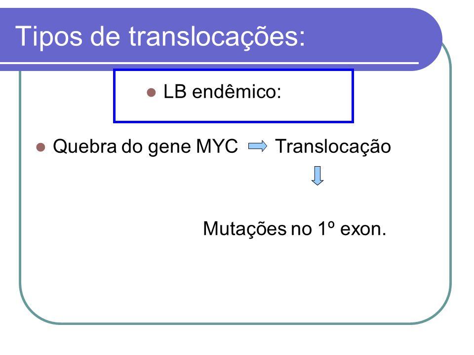 Tipos de translocações: