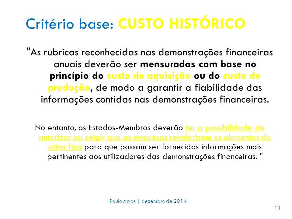 Critério base: CUSTO HISTÓRICO