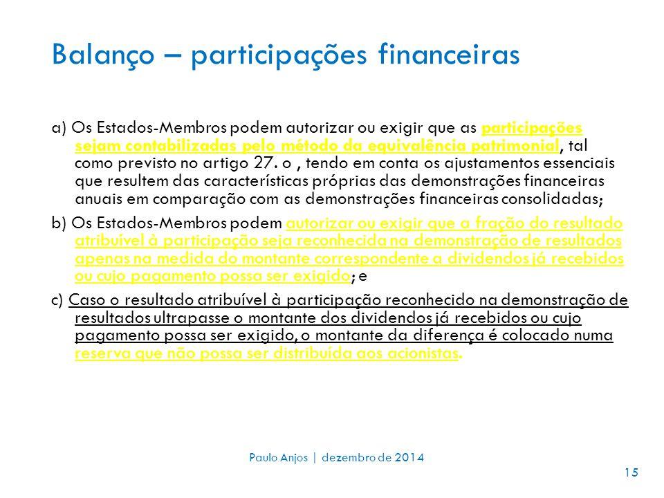 Balanço – participações financeiras