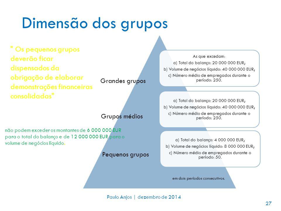 Dimensão dos grupos c) Número médio de empregados durante o período: 250. b) Volume de negócios líquido: 40 000 000 EUR;