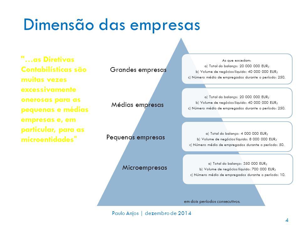 Dimensão das empresas As que excedam: a) Total do balanço: 20 000 000 EUR; b) Volume de negócios líquido: 40 000 000 EUR;