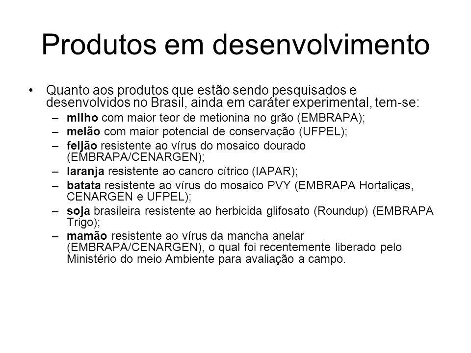 Produtos em desenvolvimento