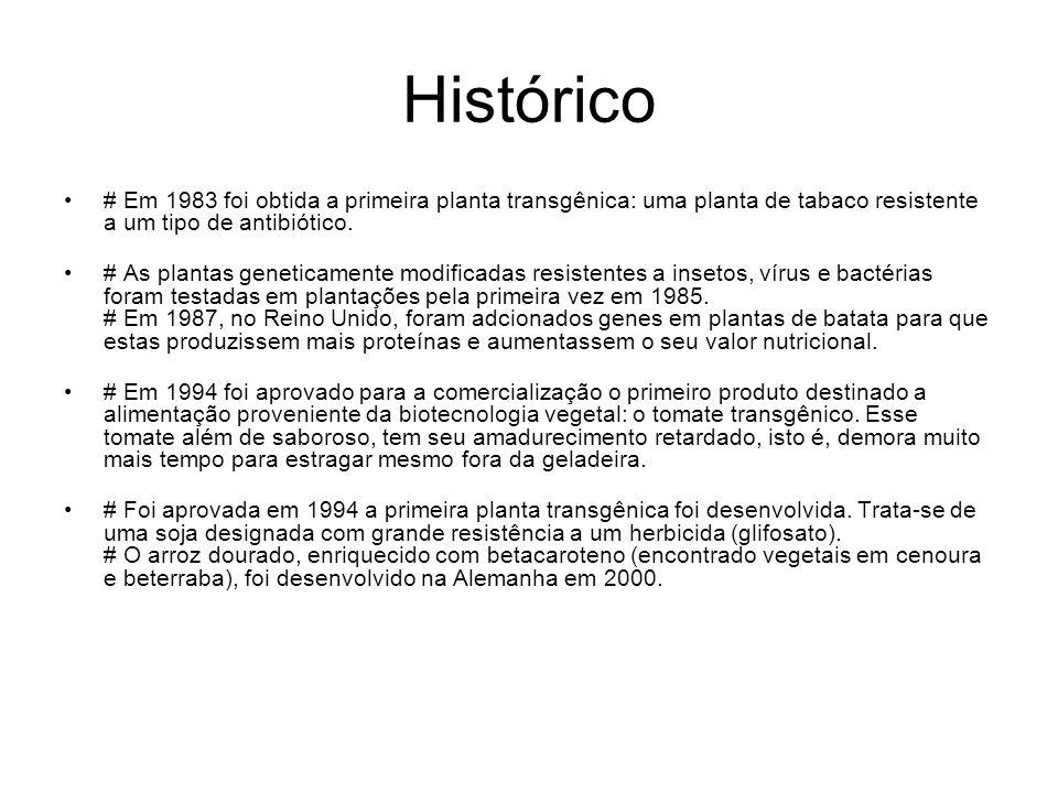 Histórico # Em 1983 foi obtida a primeira planta transgênica: uma planta de tabaco resistente a um tipo de antibiótico.