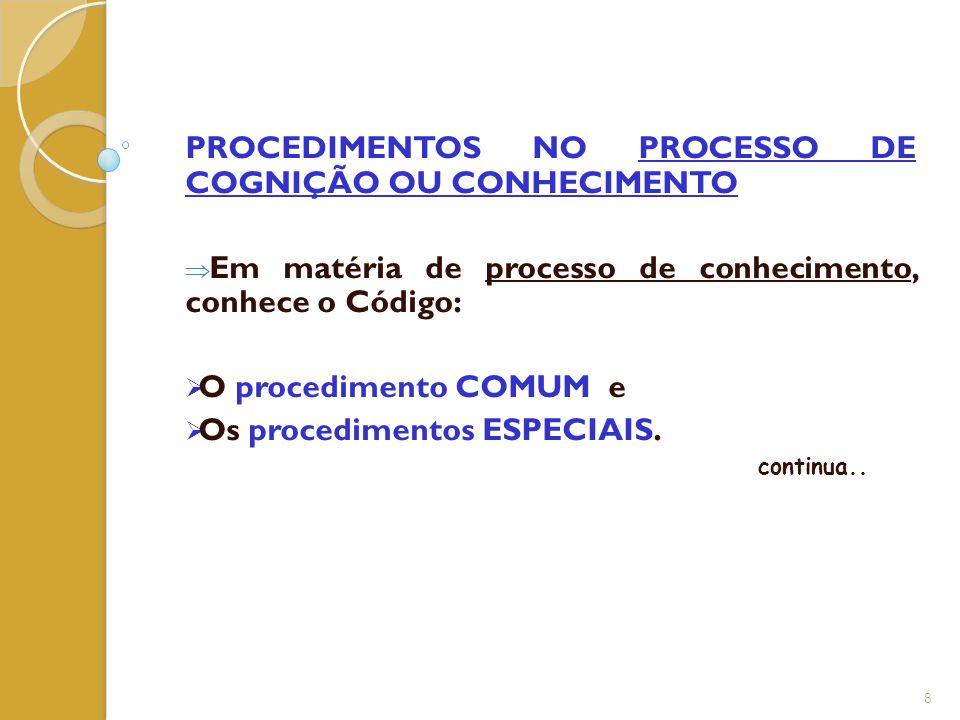 PROCEDIMENTOS NO PROCESSO DE COGNIÇÃO OU CONHECIMENTO