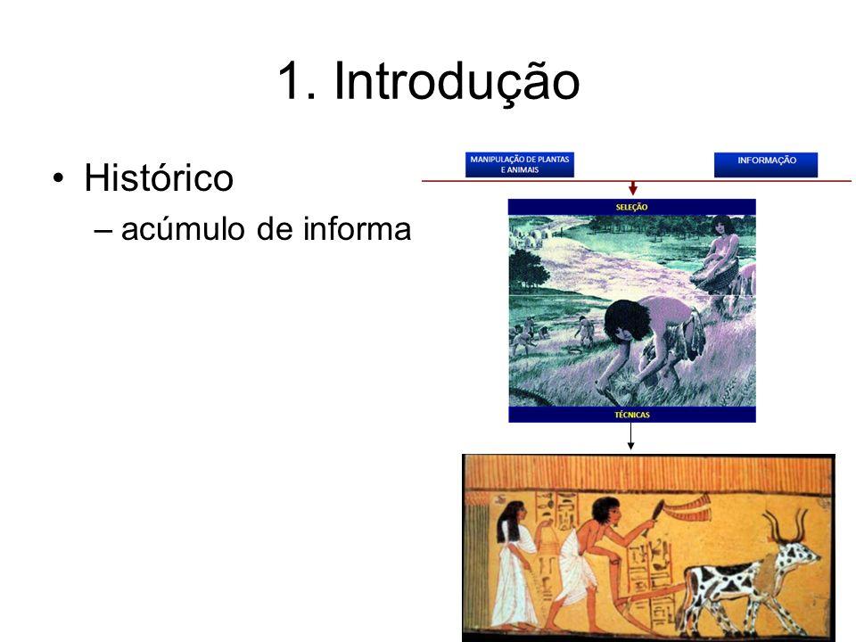 1. Introdução Histórico acúmulo de informação biológicas