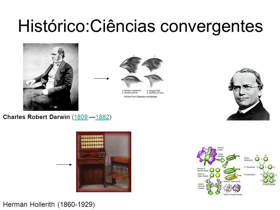 Histórico:Ciências convergentes
