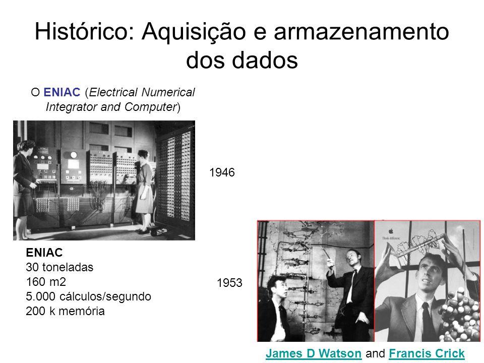 Histórico: Aquisição e armazenamento dos dados