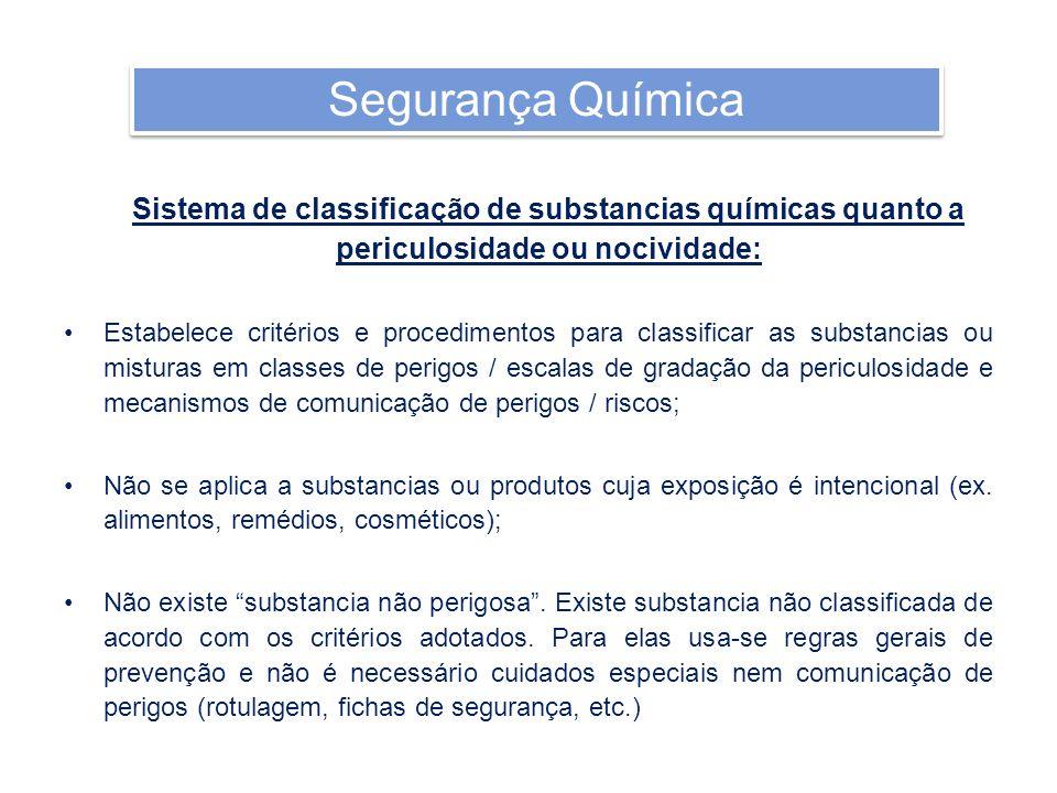 Segurança Química Sistema de classificação de substancias químicas quanto a periculosidade ou nocividade: