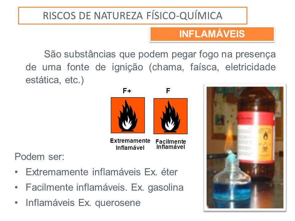 RISCOS DE NATUREZA FÍSICO-QUÍMICA